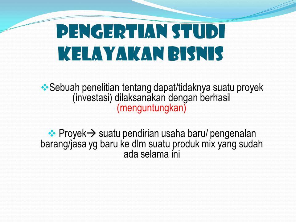 Pengertian Studi kelayakan Bisnis  Sebuah penelitian tentang dapat/tidaknya suatu proyek (investasi) dilaksanakan dengan berhasil (menguntungkan)  P