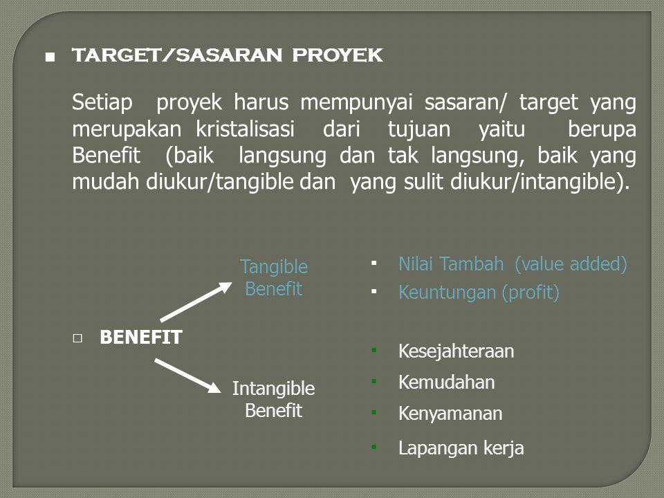 ■ TARGET/SASARAN PROYEK Setiap proyek harus mempunyai sasaran/ target yang merupakan kristalisasi dari tujuan yaitu berupa Benefit (baik langsung dan