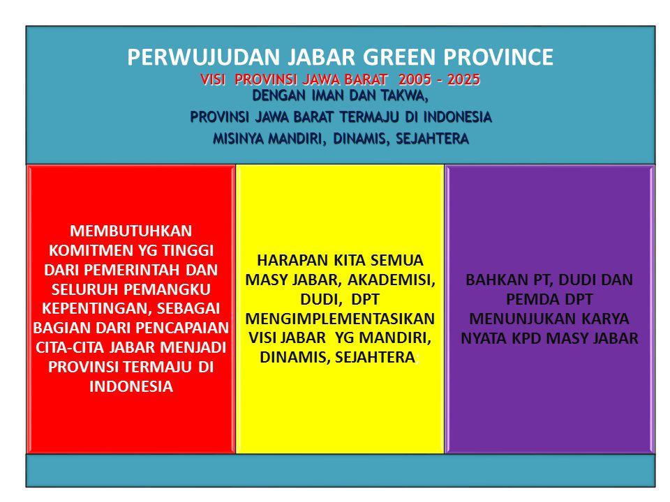 VISI PROVINSI JAWA BARAT 2005 – 2025 DENGAN IMAN DAN TAKWA, PERWUJUDAN JABAR GREEN PROVINCE VISI PROVINSI JAWA BARAT 2005 – 2025 DENGAN IMAN DAN TAKWA