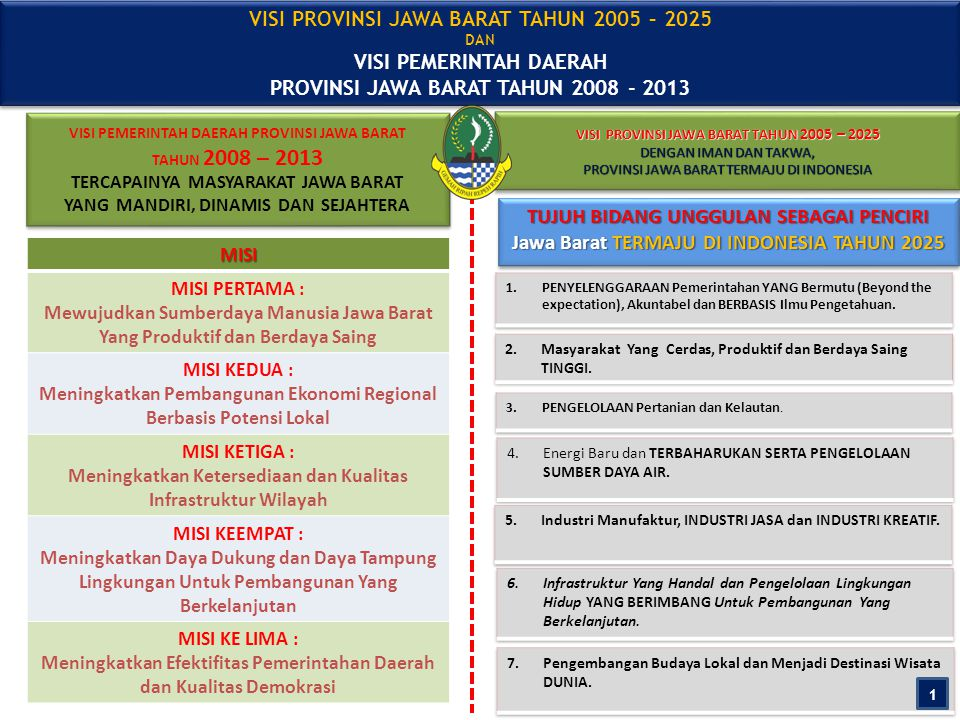 VISI PROVINSI JAWA BARAT TAHUN 2005 – 2025 DENGAN IMAN DAN TAKWA, PROVINSI JAWA BARAT TERMAJU DI INDONESIA VISI PROVINSI JAWA BARAT TAHUN 2005 – 2025 DENGAN IMAN DAN TAKWA, PROVINSI JAWA BARAT TERMAJU DI INDONESIA TUJUH BIDANG UNGGULAN SEBAGAI PENCIRI Jawa Barat TERMAJU DI INDONESIA TAHUN 2025 TUJUH BIDANG UNGGULAN SEBAGAI PENCIRI Jawa Barat TERMAJU DI INDONESIA TAHUN 2025 VISI PROVINSI JAWA BARAT TAHUN 2005 – 2025 DAN VISI PEMERINTAH DAERAH PROVINSI JAWA BARAT TAHUN 2008 - 2013 VISI PROVINSI JAWA BARAT TAHUN 2005 – 2025 DAN VISI PEMERINTAH DAERAH PROVINSI JAWA BARAT TAHUN 2008 - 2013MISI MISI PERTAMA : Mewujudkan Sumberdaya Manusia Jawa Barat Yang Produktif dan Berdaya Saing MISI KEDUA : Meningkatkan Pembangunan Ekonomi Regional Berbasis Potensi Lokal MISI KETIGA : Meningkatkan Ketersediaan dan Kualitas Infrastruktur Wilayah MISI KEEMPAT : Meningkatkan Daya Dukung dan Daya Tampung Lingkungan Untuk Pembangunan Yang Berkelanjutan MISI KE LIMA : Meningkatkan Efektifitas Pemerintahan Daerah dan Kualitas Demokrasi VISI PEMERINTAH DAERAH PROVINSI JAWA BARAT TAHUN 2008 – 2013 TERCAPAINYA MASYARAKAT JAWA BARAT YANG MANDIRI, DINAMIS DAN SEJAHTERA VISI PEMERINTAH DAERAH PROVINSI JAWA BARAT TAHUN 2008 – 2013 TERCAPAINYA MASYARAKAT JAWA BARAT YANG MANDIRI, DINAMIS DAN SEJAHTERA 1