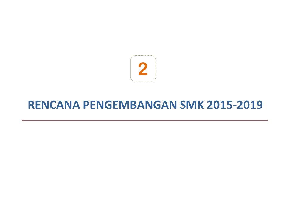 Rencana Kerja dan Anggaran 2015 - 2019 4