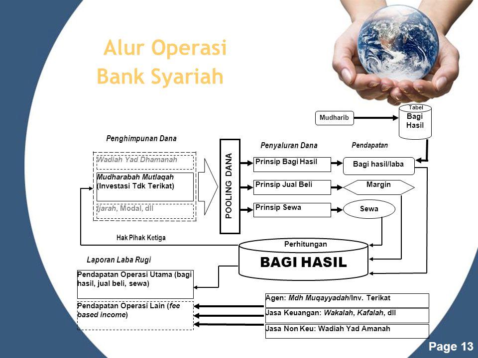 Page 12 Perbedaan Bank Syariah dan Bank Konvensional BUNGABAGI HASIL 1.