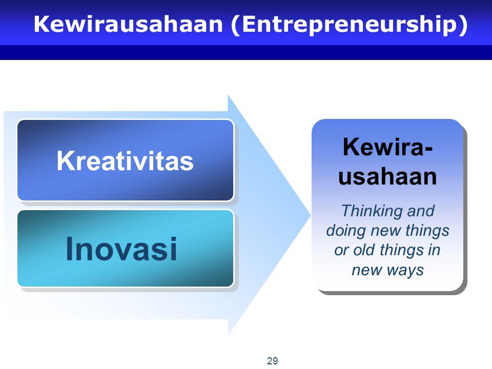 29 Kewirausahaan (Entrepreneurship) Kreativitas Inovasi Kewira- usahaan Thinking and doing new things or old things in new ways Kewira- usahaan Thinking and doing new things or old things in new ways