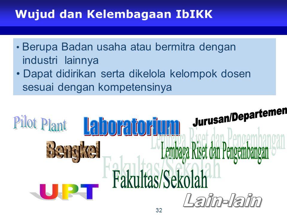 32 Wujud dan Kelembagaan IbIKK Berupa Badan usaha atau bermitra dengan industri lainnya Dapat didirikan serta dikelola kelompok dosen sesuai dengan kompetensinya