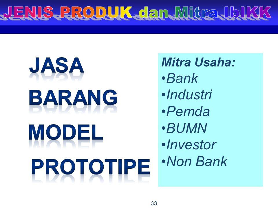 Mitra Usaha: Bank Industri Pemda BUMN Investor Non Bank 33