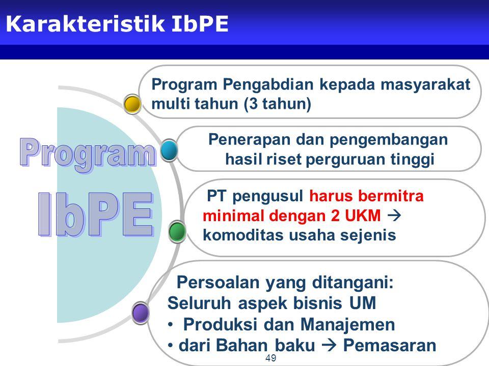 49 Karakteristik IbPE Persoalan yang ditangani: Seluruh aspek bisnis UM Produksi dan Manajemen dari Bahan baku  Pemasaran Penerapan dan pengembangan hasil riset perguruan tinggi Program Pengabdian kepada masyarakat multi tahun (3 tahun) PT pengusul harus bermitra minimal dengan 2 UKM  komoditas usaha sejenis