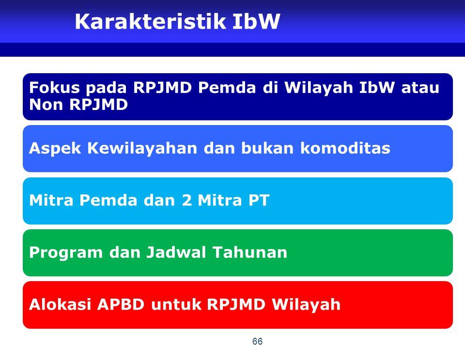 Karakteristik IbW Fokus pada RPJMD Pemda di Wilayah IbW atau Non RPJMD Aspek Kewilayahan dan bukan komoditasMitra Pemda dan 2 Mitra PTProgram dan Jadwal TahunanAlokasi APBD untuk RPJMD Wilayah 66