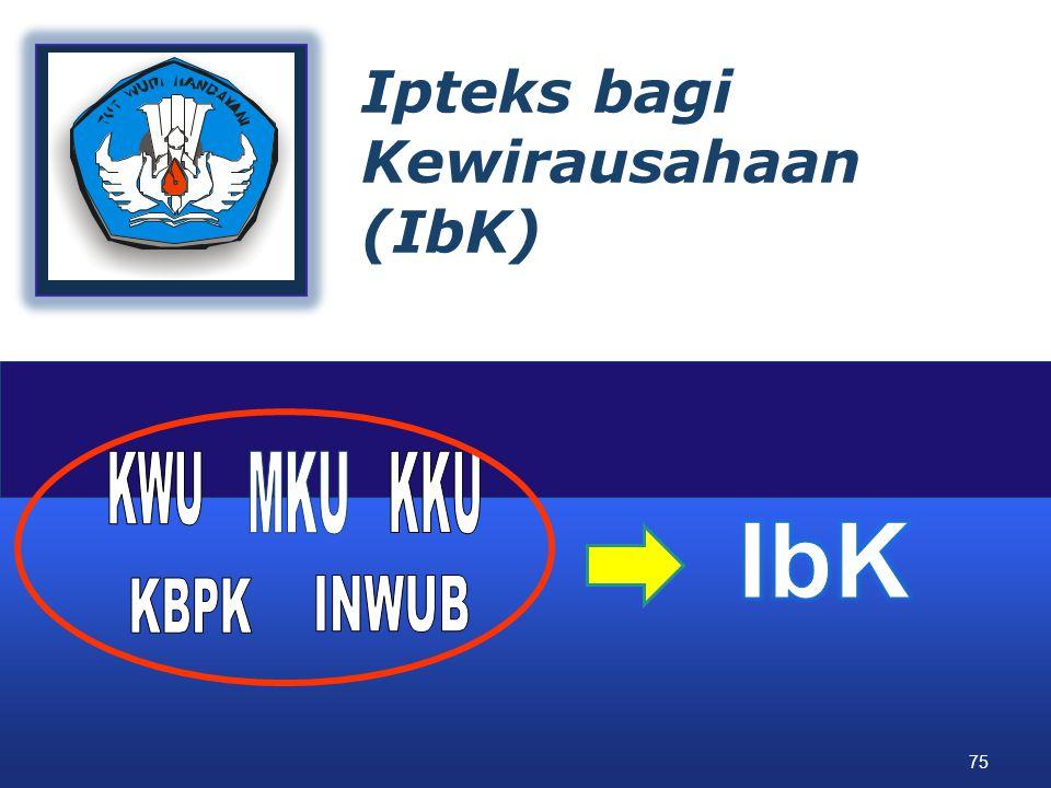 75 Ipteks bagi Kewirausahaan (IbK)