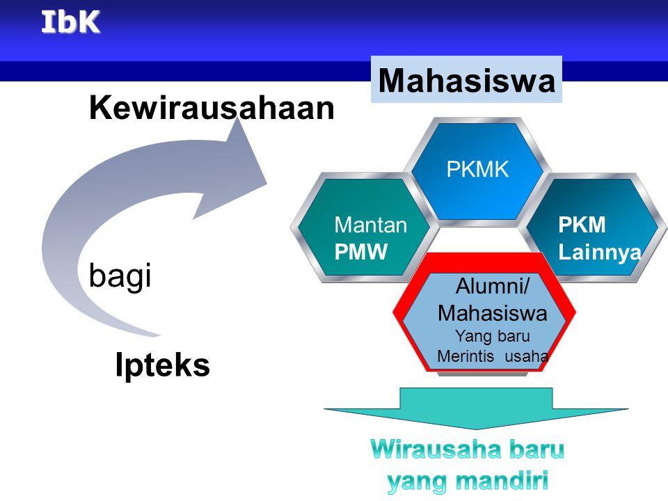 IbK PKMK Mantan PMW PKM Lainnya Alumni/ Mahasiswa Yang baru Merintis usaha Ipteks bagi Mahasiswa Kewirausahaan