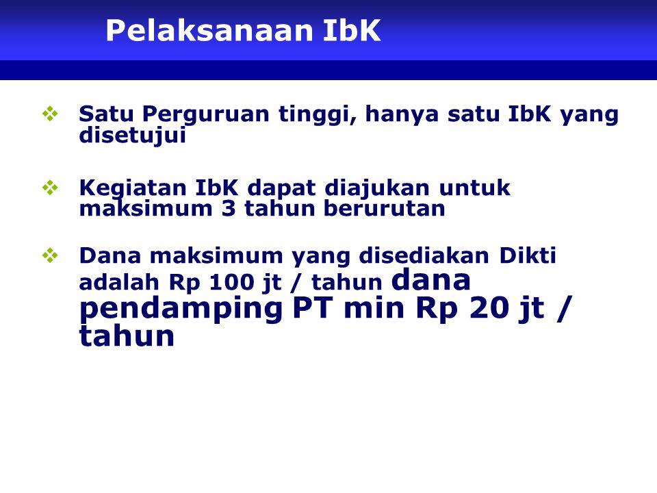 Pelaksanaan IbK  Satu Perguruan tinggi, hanya satu IbK yang disetujui  Kegiatan IbK dapat diajukan untuk maksimum 3 tahun berurutan  Dana maksimum yang disediakan Dikti adalah Rp 100 jt / tahun dana pendamping PT min Rp 20 jt / tahun