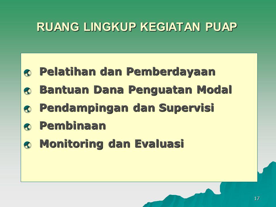 17 RUANG LINGKUP KEGIATAN PUAP  Pelatihan dan Pemberdayaan  Bantuan Dana Penguatan Modal  Pendampingan dan Supervisi  Pembinaan  Monitoring dan E