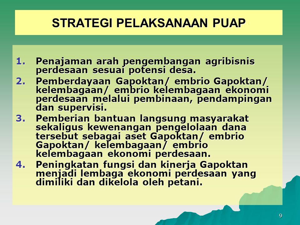 20 PENUTUP 1.Pelaksanaan PUAP merupakan upaya terobosan menggerakkan aktifitas agribisnis di perdesaan dalam rangka mengurangi kemiskinan dan pengangguran.