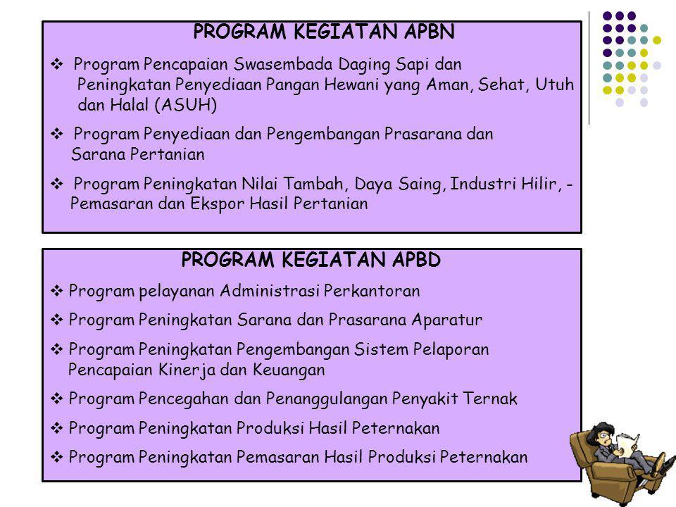 Program dan Kegiatan Tahun 2012 A.Program: Program Pencapaian Swasembada Daging Sapi dan Peningkatan Penyediaan Pangan Hewani Yang Aman, Sehat, Utuh dan Halal B.