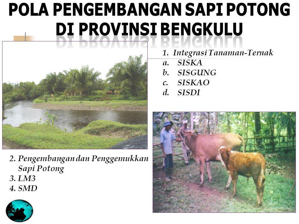 1.Integrasi Tanaman-Ternak a.SISKA b.SISGUNG c.SISKAO d.SISDI 2.