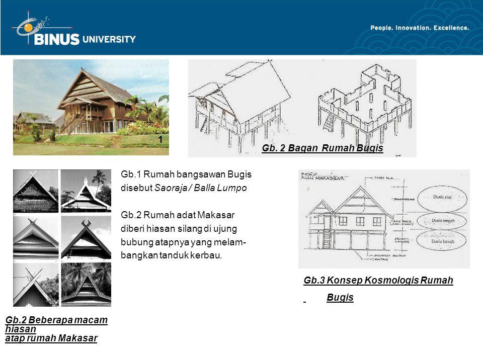 Gb.1 Rumah bangsawan Bugis disebut Saoraja / Balla Lumpo Gb.2 Rumah adat Makasar diberi hiasan silang di ujung bubung atapnya yang melam- bangkan tand