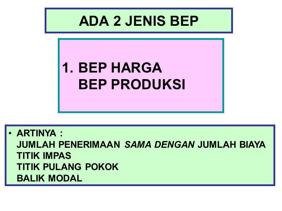 UKURAN KELAYAKAN EKONOMIS B= BREAK E= EVEN P= POINT BEP = BREAK EVEN POINT B E P 2 ARTINYA : JUMLAH PENERIMAAN SAMA DENGAN JUMLAH BIAYA TITIK IMPAS TI
