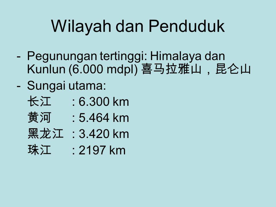 Wilayah dan Penduduk -Pegunungan tertinggi: Himalaya dan Kunlun (6.000 mdpl) 喜马拉雅山,昆仑山 -Sungai utama: 长江 : 6.300 km 黄河 : 5.464 km 黑龙江 : 3.420 km 珠江 : 2197 km
