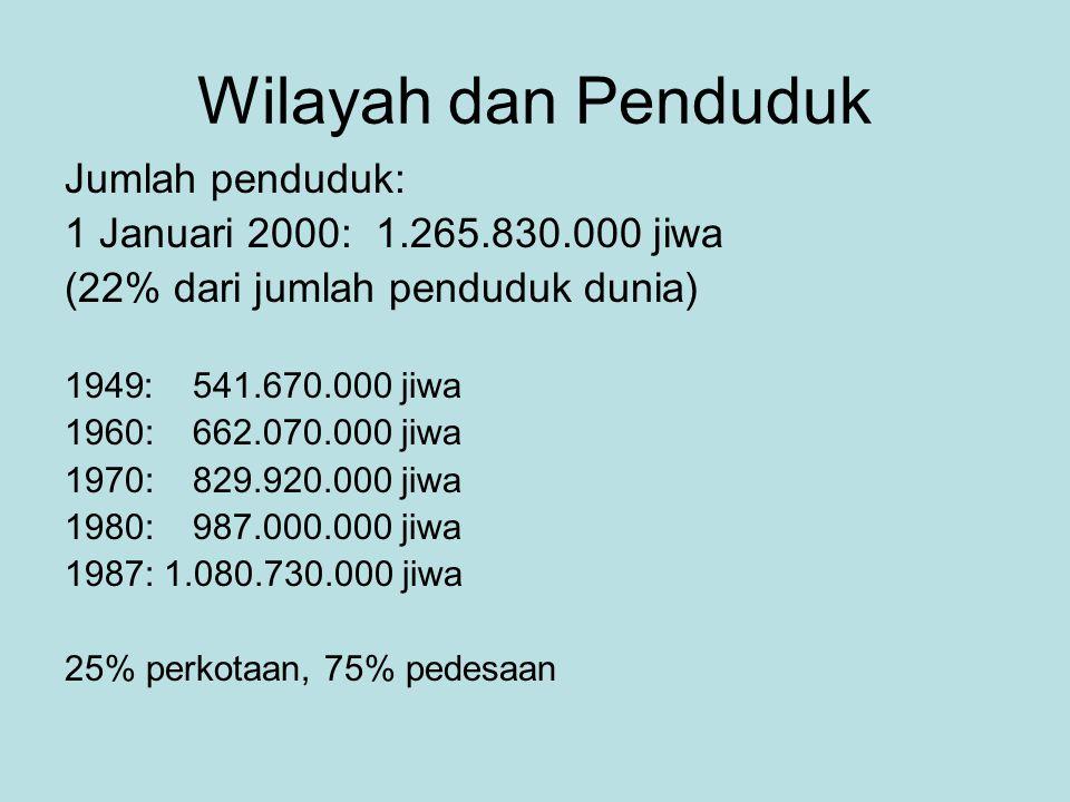 Wilayah dan Penduduk Jumlah penduduk: 1 Januari 2000: 1.265.830.000 jiwa (22% dari jumlah penduduk dunia) 1949: 541.670.000 jiwa 1960: 662.070.000 jiwa 1970: 829.920.000 jiwa 1980: 987.000.000 jiwa 1987: 1.080.730.000 jiwa 25% perkotaan, 75% pedesaan