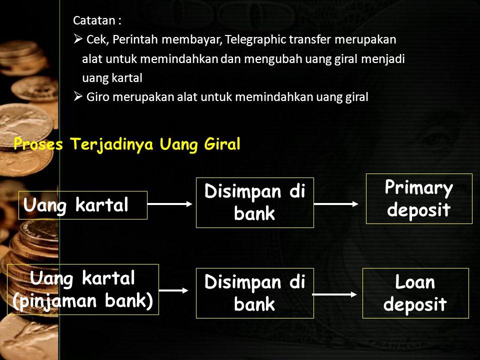 Uang Giral Cek Giro Perintah membayar Telegraphic Transfer Surat perintah dari seseorang yg Mempunyai rekening di bank Agar bank membayarkan sejum Lah uang kepada orang yg di Sebut dalam cek tsb.