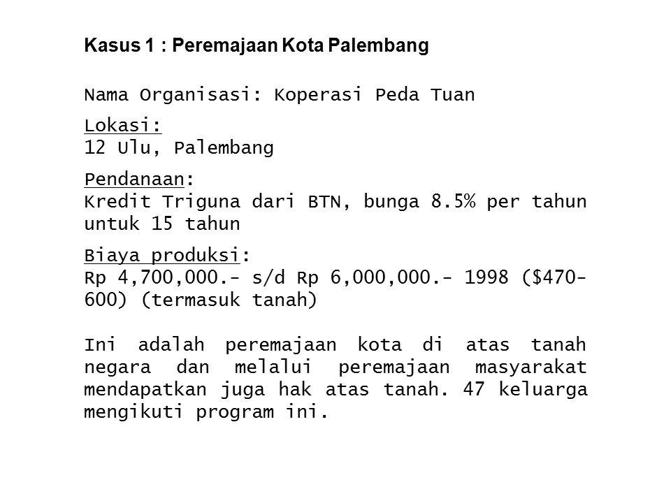 Kasus 1 : Peremajaan Kota Palembang Nama Organisasi: Koperasi Peda Tuan Lokasi: 12 Ulu, Palembang Pendanaan: Kredit Triguna dari BTN, bunga 8.5% per t