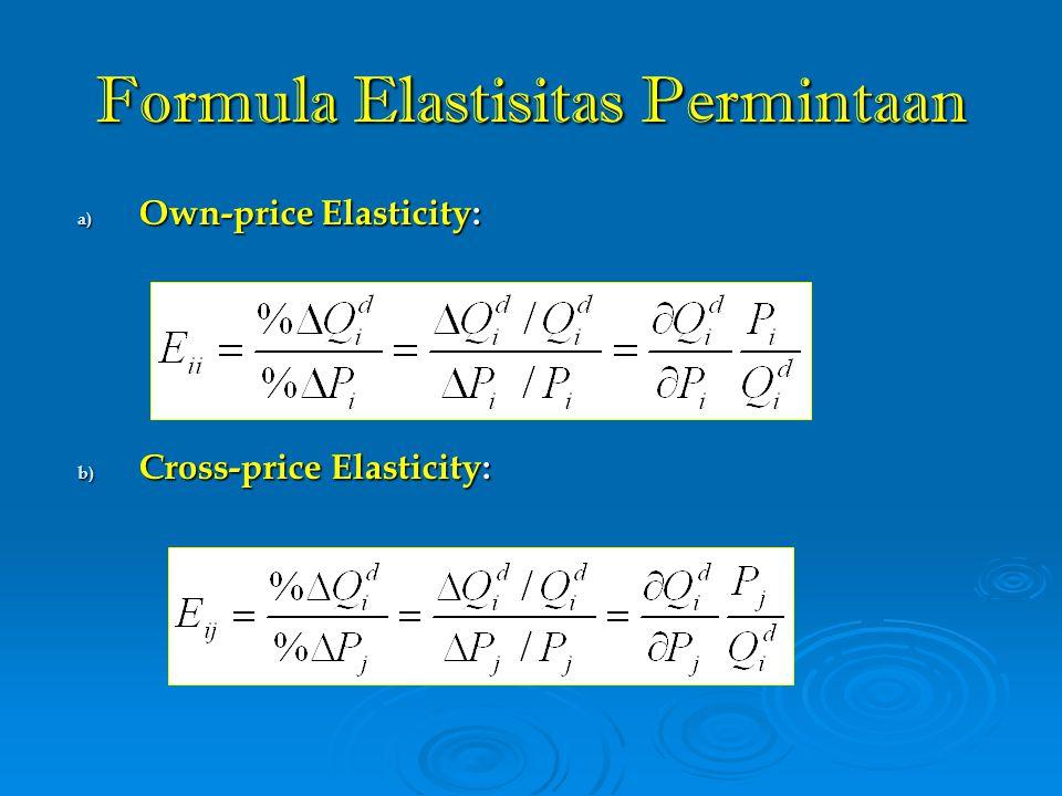 Tanda Elastisitas Permintaan 1.Own-price Elasticity: 2.