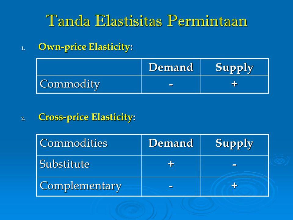 Angel Aggregation  Total elastisitas pendapatan yang telah dibobot dengan pangsa pengeluarannya bernilai satu  Contoh: misal elastisitas pendapatan dari tiga komoditas adalah 5, 1, dan 0.2.