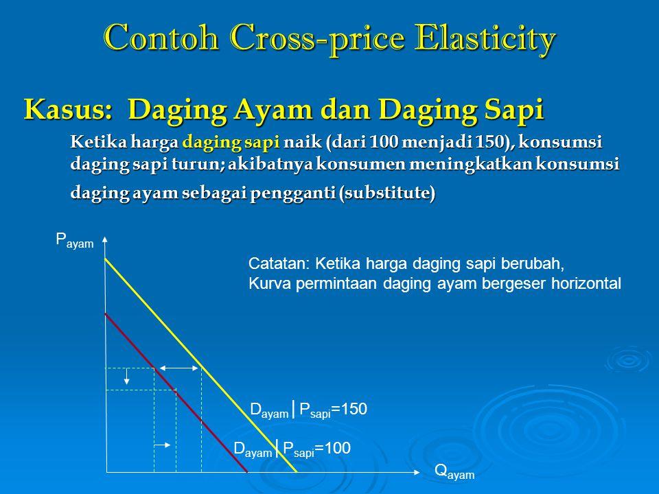 Total Elasticity 1.Merupakan konsep efek keseimbangan umum 2.