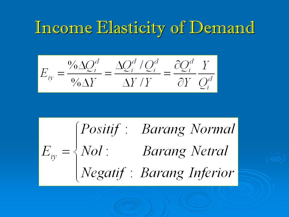 Total Elasticity of Demand P ayam D ayam │P sapi =100 D ayam │P sapi =150 Q ayam Total Demand Response