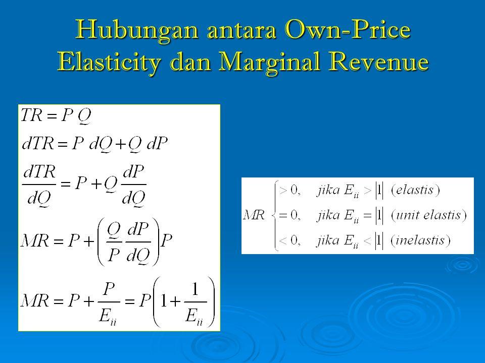 Hubungan antara Own-Price Elasticity dan Total Revenue ∆P│E│>1│E│=1│E│<1 P↑P↑P↑P↑ TR↓ TR↨ TR↑ P↓P↓P↓P↓ TR↨ TR↓