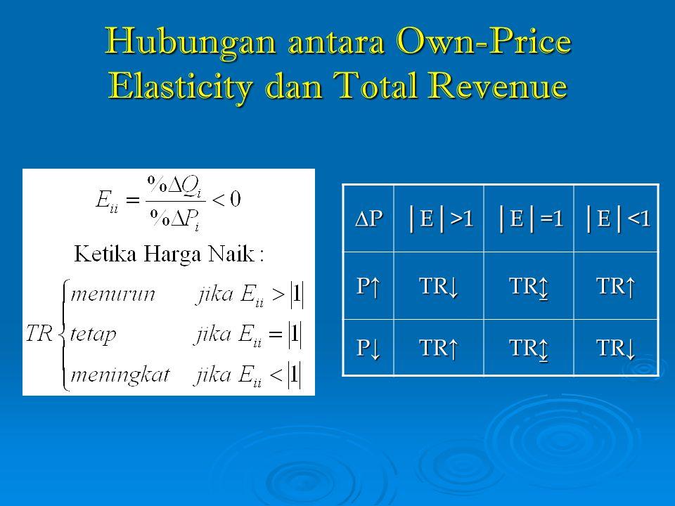 Elasticity & Total Revenue Q Q │E│=1 TR │E│<1 │E│>1 TR P MR