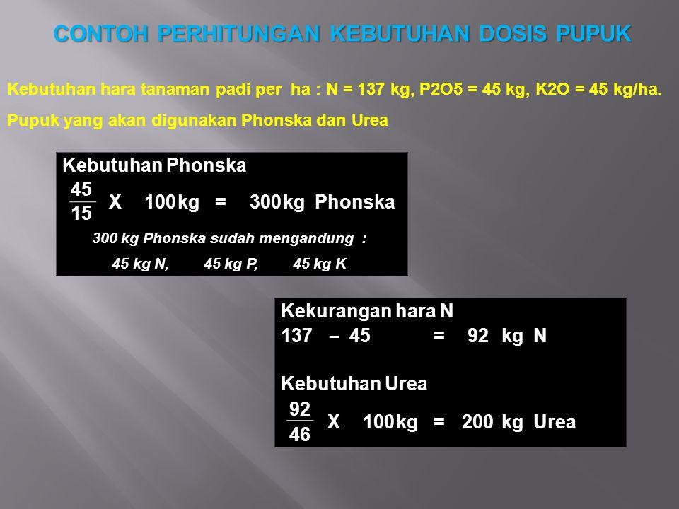 CONTOH PERHITUNGAN KEBUTUHAN DOSIS PUPUK Kebutuhan hara tanaman padi per ha : N = 137 kg, P2O5 = 45 kg, K2O = 45 kg/ha. Pupuk yang akan digunakan Phon