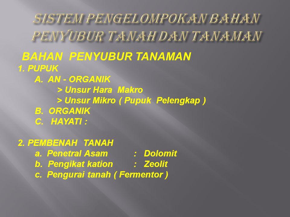 BAHAN PENYUBUR TANAMAN 1. PUPUK A. AN - ORGANIK > Unsur Hara Makro > Unsur Mikro ( Pupuk Pelengkap ) B. ORGANIK C. HAYATI : 2. PEMBENAH TANAH a. Penet