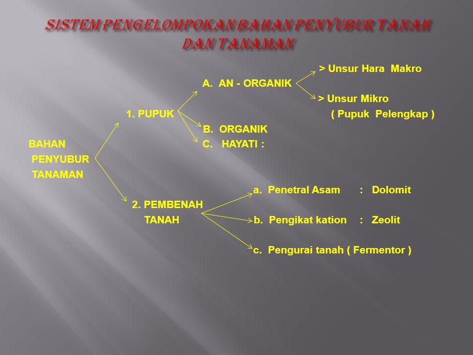 > Unsur Hara Makro A. AN - ORGANIK > Unsur Mikro 1. PUPUK ( Pupuk Pelengkap ) B. ORGANIK BAHAN C. HAYATI : PENYUBUR TANAMAN a. Penetral Asam : Dolomit