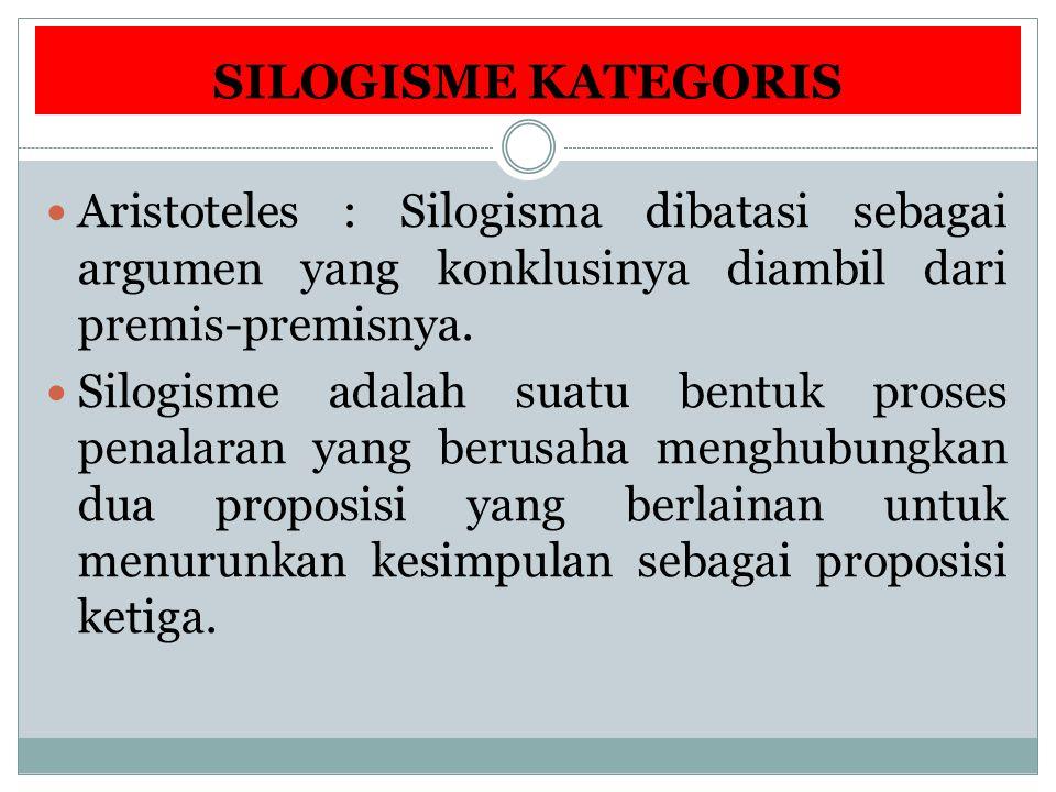 SILOGISME KATEGORIS Aristoteles : Silogisma dibatasi sebagai argumen yang konklusinya diambil dari premis-premisnya. Silogisme adalah suatu bentuk pro