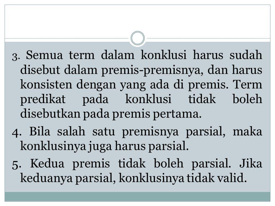 3. Semua term dalam konklusi harus sudah disebut dalam premis-premisnya, dan harus konsisten dengan yang ada di premis. Term predikat pada konklusi ti