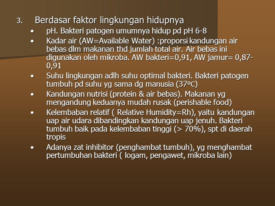 3. Berdasar faktor lingkungan hidupnya pH. Bakteri patogen umumnya hidup pd pH 6-8pH. Bakteri patogen umumnya hidup pd pH 6-8 Kadar air (AW=Available
