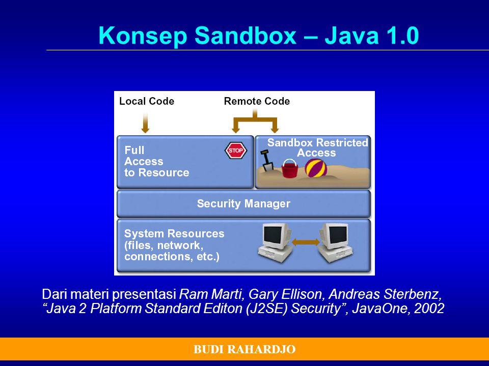 "BUDI RAHARDJO Konsep Sandbox – Java 1.0 Dari materi presentasi Ram Marti, Gary Ellison, Andreas Sterbenz, ""Java 2 Platform Standard Editon (J2SE) Secu"