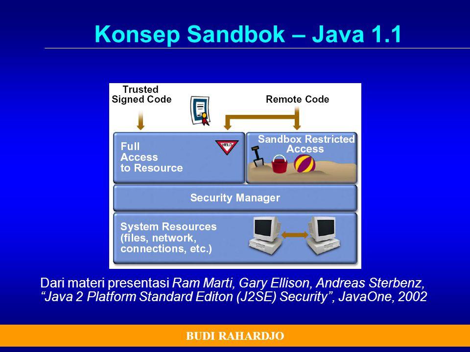 "BUDI RAHARDJO Konsep Sandbok – Java 1.1 Dari materi presentasi Ram Marti, Gary Ellison, Andreas Sterbenz, ""Java 2 Platform Standard Editon (J2SE) Secu"