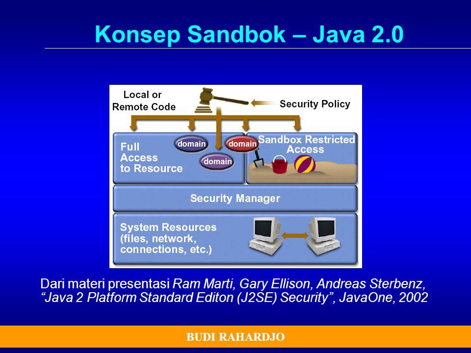 "BUDI RAHARDJO Konsep Sandbok – Java 2.0 Dari materi presentasi Ram Marti, Gary Ellison, Andreas Sterbenz, ""Java 2 Platform Standard Editon (J2SE) Secu"