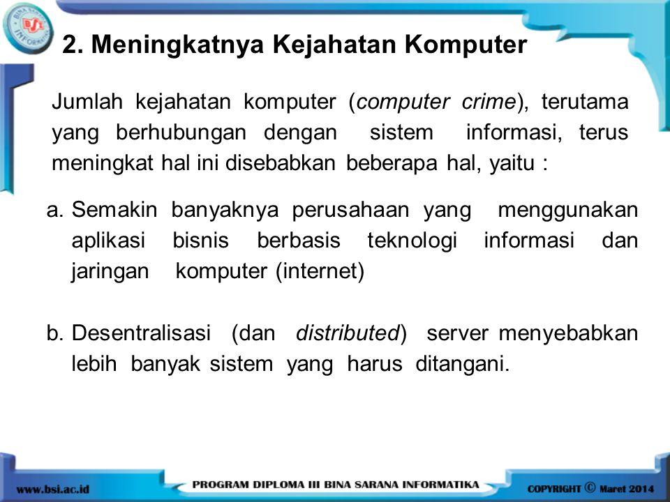 2. Meningkatnya Kejahatan Komputer Jumlah kejahatan komputer (computer crime), terutama yang berhubungan dengan sistem informasi, terus meningkat hal