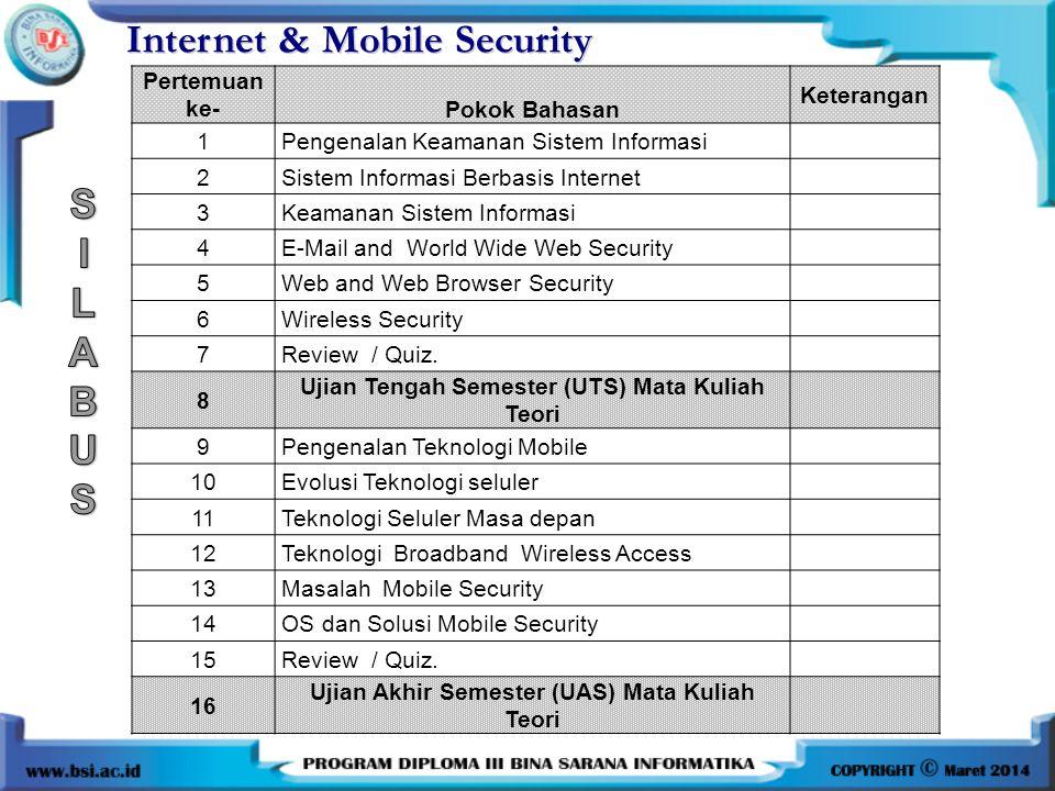 Pertemuan ke- Pokok Bahasan Keterangan 1Pengenalan Keamanan Sistem Informasi 2Sistem Informasi Berbasis Internet 3Keamanan Sistem Informasi 4E-Mail an