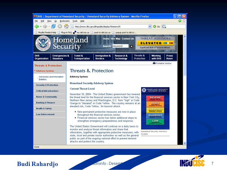 Budi Rahardjo 7Kominfo - Desember 2004