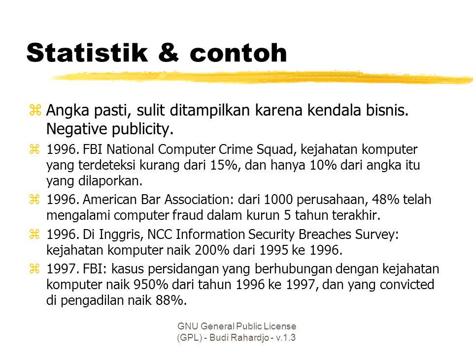 GNU General Public License (GPL) - Budi Rahardjo - v.1.3 Statistik & contoh zAngka pasti, sulit ditampilkan karena kendala bisnis.