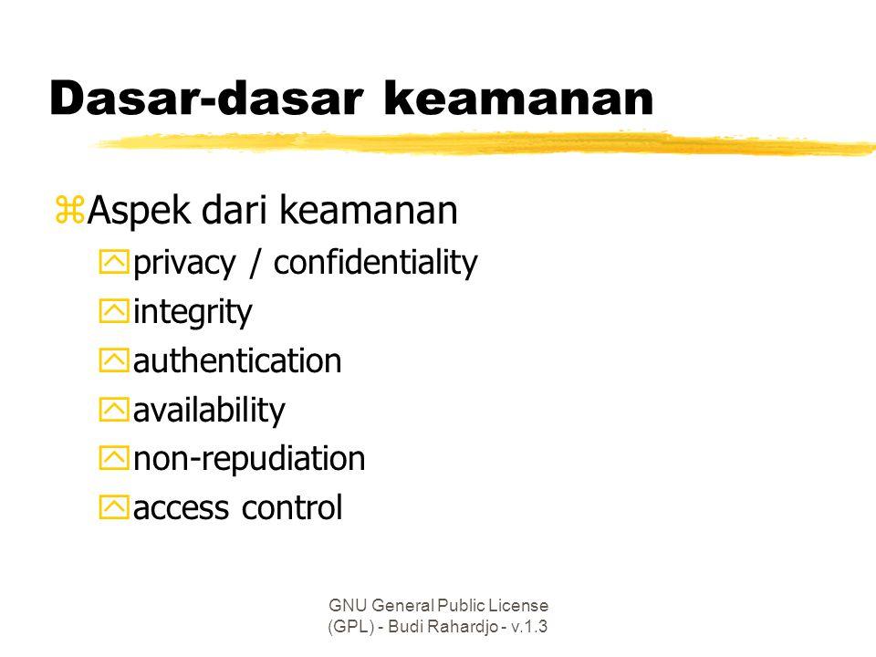 GNU General Public License (GPL) - Budi Rahardjo - v.1.3 Dasar-dasar keamanan (2) zPotensi lubang keamanan ydisain kurang baik yimplementasi kurang baik ysalah konfigurasi ysalah menggunakan