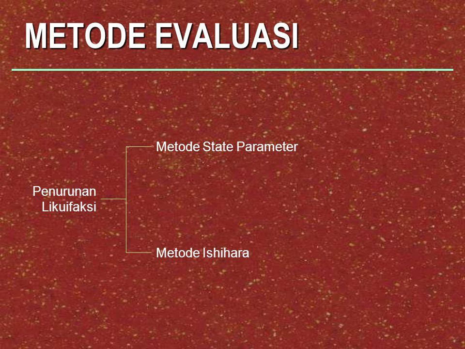 METODE EVALUASI Penurunan Likuifaksi Metode State Parameter Metode Ishihara