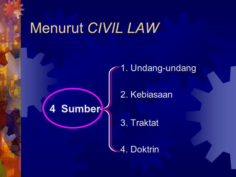III. SUMBER-SUMBER HUKUM Pengertian; Adalah segala sesuatu yang menimbulkan aturan-aturan yang mengikat dan memaksa, sehingga apabila aturan-aturan it