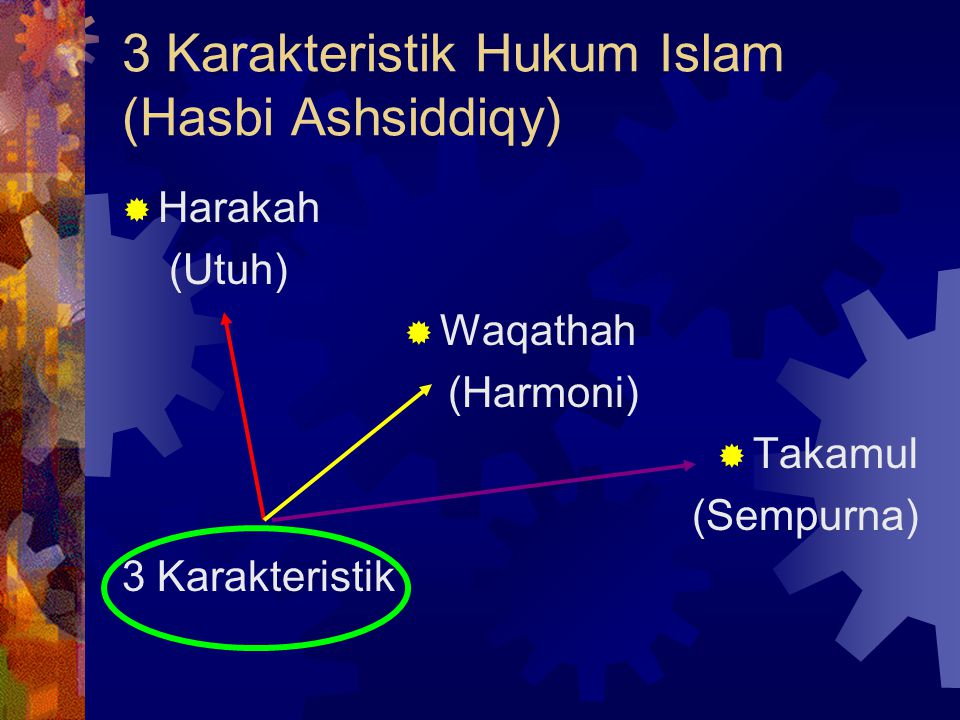 Keistimewaan Hukum Islam 1.Universal (Internasional/menyeluruh) 2.Humanity Ada 3 (Insaniah /Kemanusiaan /penuh kasih) 3.Morality (Akhlaq)