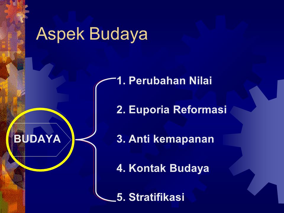 V.FAKTOR-FAKTOR PENGUBAH HUKUM ASPEK POLITIK 1. Penguasa 2.