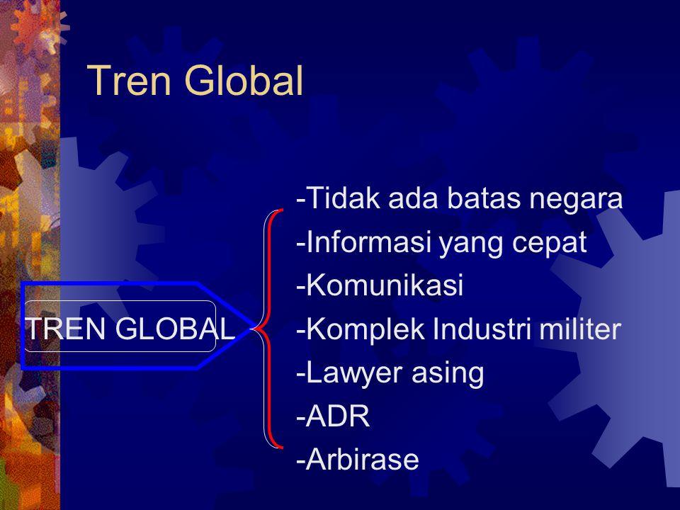 Aspek Ekonomi -Pengelompokan Negara -Perdagangan bebas ASPEK -Perjanjian EKONOMI-Traktat -ADR -Arbitrase