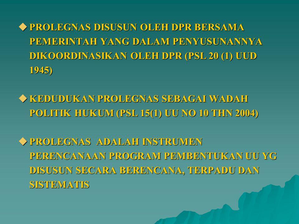  PROLEGNAS DISUSUN OLEH DPR BERSAMA PEMERINTAH YANG DALAM PENYUSUNANNYA DIKOORDINASIKAN OLEH DPR (PSL 20 (1) UUD 1945)  KEDUDUKAN PROLEGNAS SEBAGAI